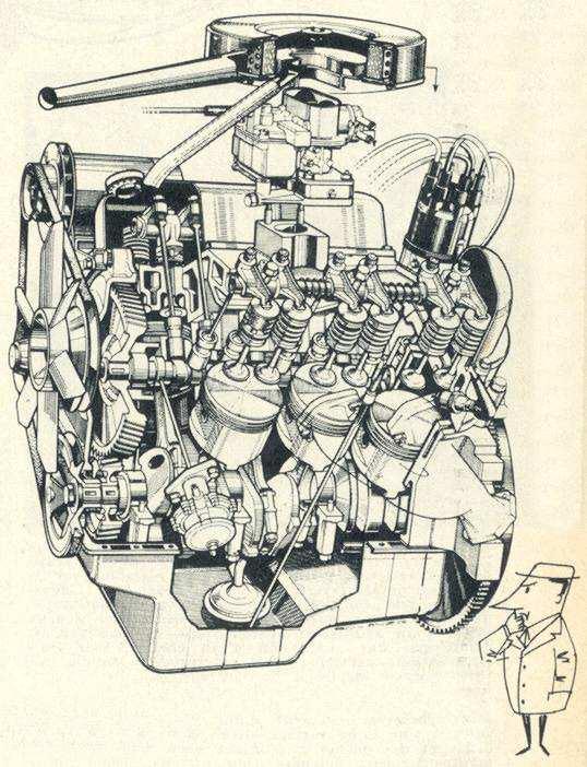 Moteur V6 Cologne